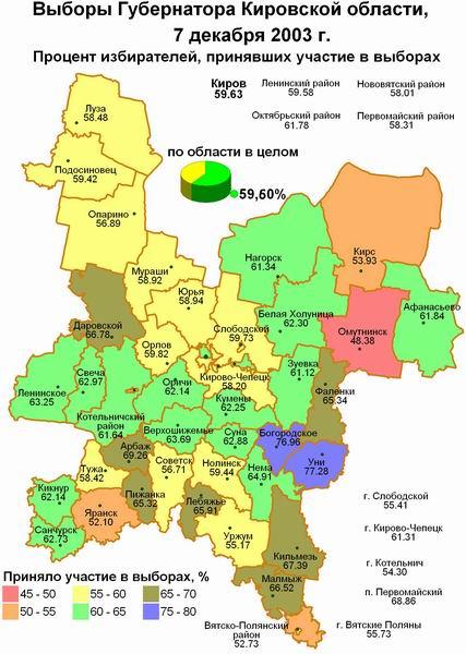 прогноз клева советск кировская область